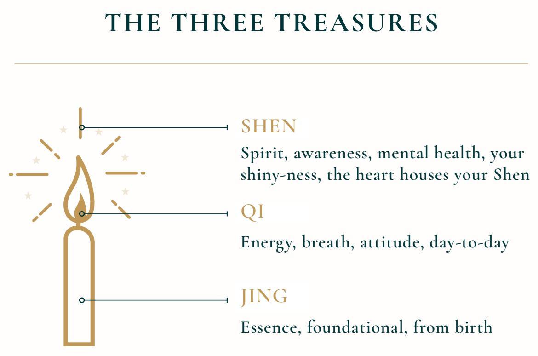 Private Yoga Instructor Santa Monica Los Angeles The Three Treasures